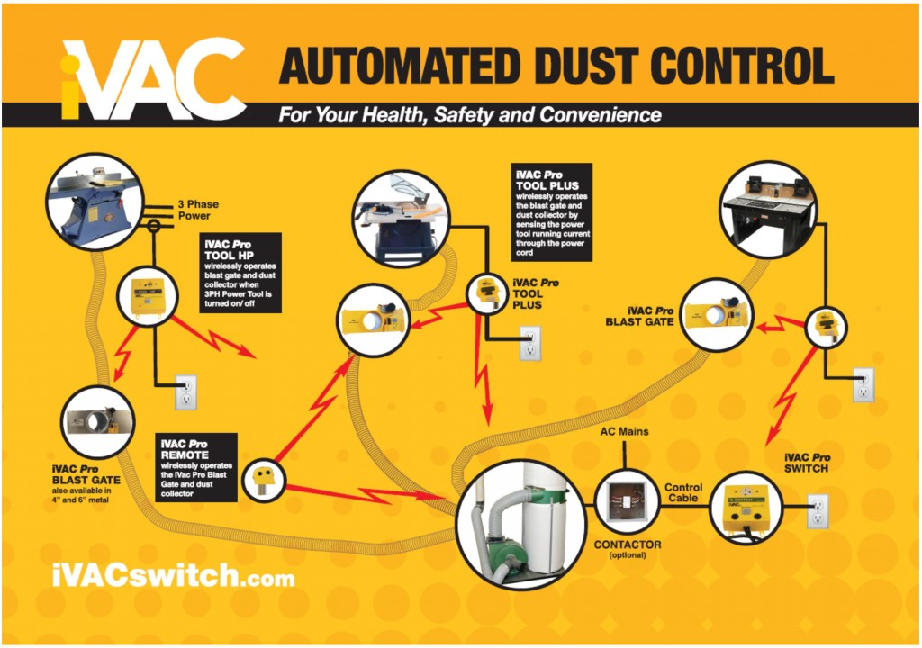 automated dust collector systems from iVAC